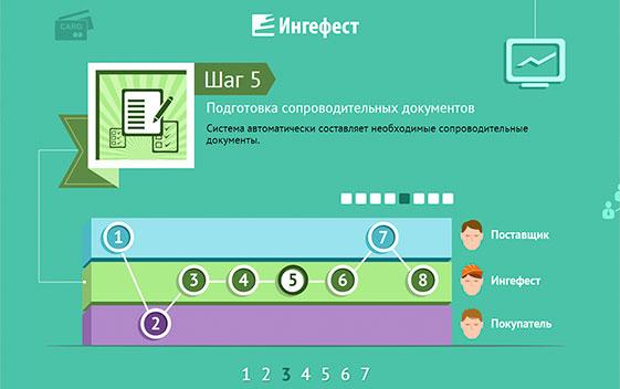 Ingefest скачать программу бесплатно - фото 6
